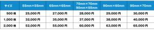 ノベルティ価格表