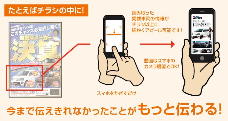 AR動画+販促ページ_2